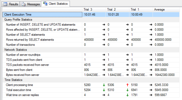 Replacing multiple spaces in a string with a single space in SQL